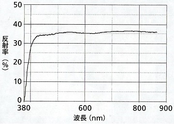 可視分光スペクトル.jpg