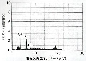 蛍光X線スペクトル.jpg