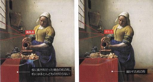フェルメール「牛乳を注ぐ女」(奇妙な机).jpg