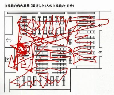 従業員の店内動線.jpg