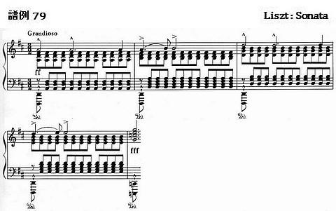 譜例79 リスト:ピアノソナタ D.jpg