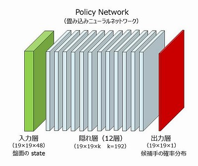 Policy Network.jpg