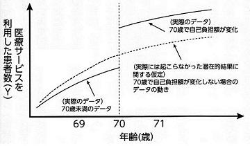 RDデザインの仮定(修正案).jpg