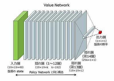 Value Network.jpg